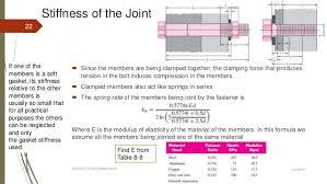 Me 312 Mechanical Machine Design Screws Bolts Nuts