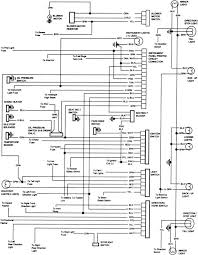 81 chevy c10 wiring diagram 81 wiring diagrams 1981 chevy truck wiring diagram the 1947 present chevrolet