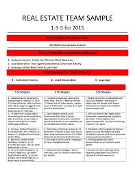 Real Estate Appraiser Job Description Template Resume Business