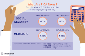 Payroll Tax Calculator Texas 2015 Learn About Fica Social Security And Medicare Taxes