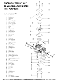 1997 seadoo xp wiring diagram wiring library 1997 Seadoo XP Limited at 1997 Seadoo Xp Vts Wiring Diagram