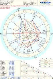 56 Best Astrology Natal Charts Images Astrology Birth