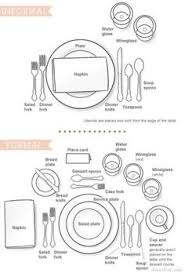baking measurements conversion table bake special information  formal place setting chart informal table setting diagram it's never to early to teach table manners