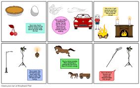 Light Energy To Mechanical Energy Energy Storyboard By Shelbycoleman