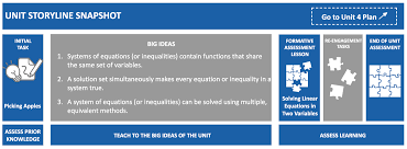 linear equations and inequalities in