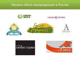 диплом презентация Каналы сбыта экопродукции в России