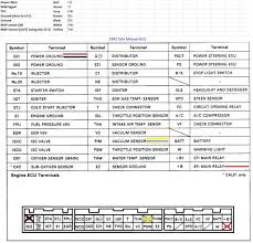 kade wiring diagram kade image wiring diagram ka24de wiring diagram bmw r100 engine diagram 02 tundra radio on ka24de wiring diagram