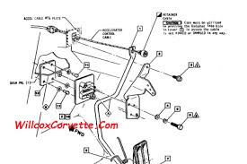 1975 jeep steering column parts diagram car parts and wiring systems wiring diagram gm steering column turn signal wiring diagram