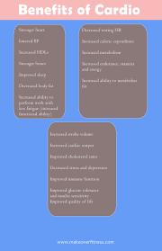 benefits of cardio um poster 17