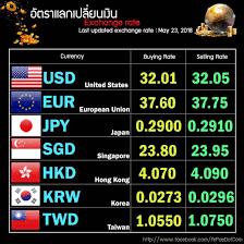 เงินวอน เกาหลีควรแลกเรทในดี - Pantip