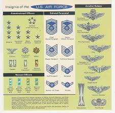 Usaf Rank Chart Rank Charts Plates Posters Of Yesteryear Army And