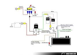 glowshift boost gauge wiring diagram wiring diagram and glowshift gauges installation mercurymarauder forums