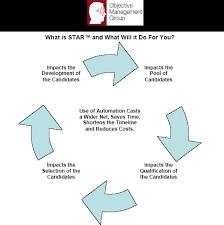 Star Framework Star Framework Barca Fontanacountryinn Com