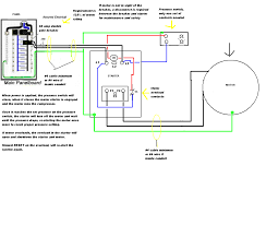 square d air compressor pressure switch wiring diagram gooddy org 120 volt pressure switch wiring at Square D Pressure Switch Diagram