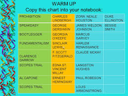 Warm Up Copy This Chart Into Your Notebook