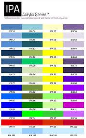 acrylic sheet thickness chart acrylic splashbacks ipa series isps innovations