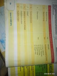 Buku bahasa jawa kelas 8 kurikulum 2013 revisi 2017. Kunci Jawaban Buku Paket Bahasa Inggris Kelas 9 Halaman 36