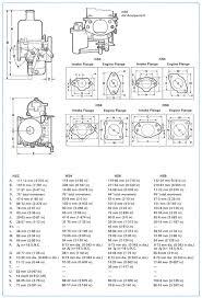 Su Needle Chart Mini Su Carburetters Su Carburetters