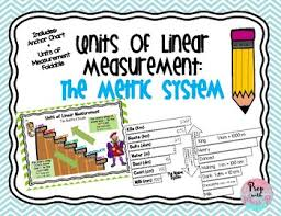 Linear Measurement The Metric System Canada Anchor Chart Foldable