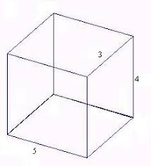 volume equation cube. formula: volume of a cube or box \u003d length * width height equation