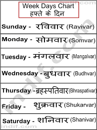 Exhaustive Hindi Alphabets Chart With Tamil Colour Chart In