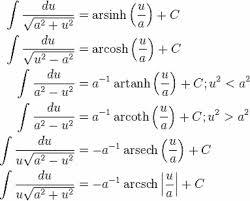 Troubleshooting Evaluating An Trigonometric Integral Algebraically