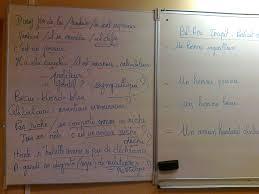 De La Lecture Analytique Au Commentaire Compose Initiation A La