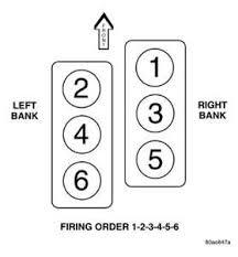 solved anyone have the firing order diagram for a 2011 fixya anyone have the firing order diagram for a 2011 e37617e4 0d9e 4ecf