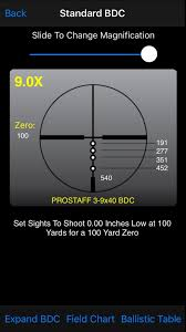 Bdc Chart For Nikon Scopes Bdc Scope For 30 06