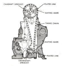 mazda g6 engine diagram mazda wiring diagrams online