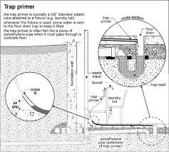 Diagrams Bathroom Sink P Trap Extension Appealing Remove Bathtub ...