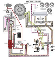 mastertech marine evinrude johnson outboard wiring diagrams 25 35 hp electric start remote 1982 83