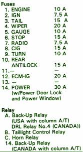 1993 toyota pickup main fuse box diagram circuit wiring diagrams 1993 toyota pickup main fuse box map