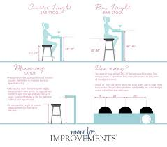 diagram of how to choose the right bar stool height counter high stools36