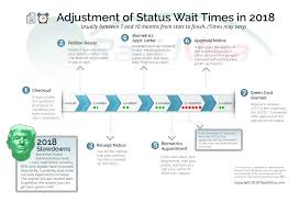 The notice will include the date, time, and location of the appointment. 2emti8btcez76m