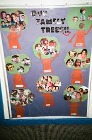 Image Kindergarten Family Tree Bulletin By National Center For Pyramid Model Innovations Flickr Family Tree Bulletin The Family Tree Bulletin Board Is Gu2026 Flickr