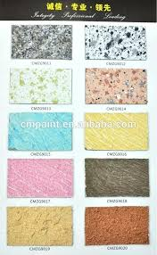 waterproof exterior wall paint image concrete texture paint exterior rough texture paint spray paint wall coating