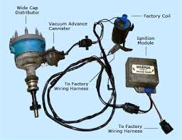 ford 302 fuel injection wiring harness buy used parts from top rated full size of ford 302 fuel injection wiring harness car diagrams explained o system diagram database