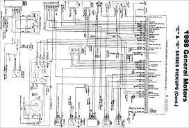 1989 gmc sierra door locks wiring diagrams data wiring diagram today door lock wiring diagram 1988 gmc truck schematics wiring diagram 2003 gmc sierra radio wiring diagram 1989 gmc sierra door locks wiring diagrams