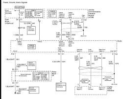 2003 chevy avalanche trailer wiring diagram well detailed wiring rh flyvpn co gm radio wiring harness