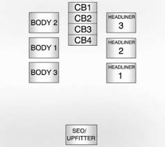 gmc sierra 2009 2013 fuse box diagram auto genius gmc sierra 2009 2013 fuse box diagram