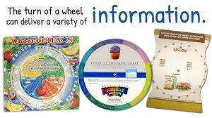 Food And Beverage Wheels By American Slide Chart Perrygraf