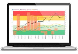 Kpi Chart By Akvelon Akvelon Premium Powerbi Visuals