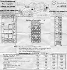 similiar mercedes benz c fuse chart keywords 2003 mercedes c240 fuse box diagram as well mercedes benz c240