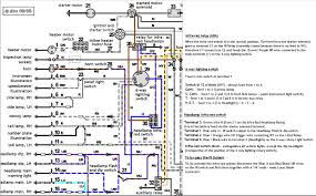land rover lightweight wiring diagram headlamp wiring