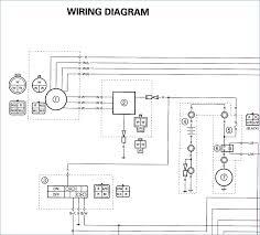 yamaha 250 atv wiring schematics great engine wiring diagram yamaha bear tracker 250 wiring diagram wiring diagram online rh 20 18 6 1 philoxenia restaurant de big bear yamaha wiring diagram big bear yamaha wiring
