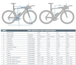 Giant Bike Sizes Build A Bike