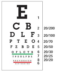 Eye Exam Chart For Dmv Illinois Dmv Eye Test Chart Bedowntowndaytona Com
