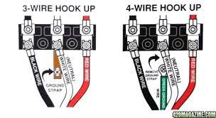 220 volt dryer wiring diagram best for plug basic unique countries 220 3 Wire Wiring Diagram 240 volt dryer wiring diagram 3 prong plug free download 220 outlet wire com for p 220 volt dryer wiring diagram