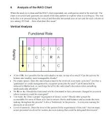 Raci Chart Template Excel Template Excel Chart Example How To Create A Classic Matrix